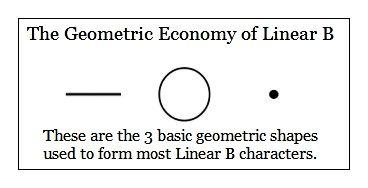 linearbgeometriceconomy 2014