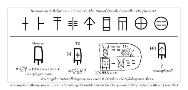 Rectangular Syllabograms in Linear B