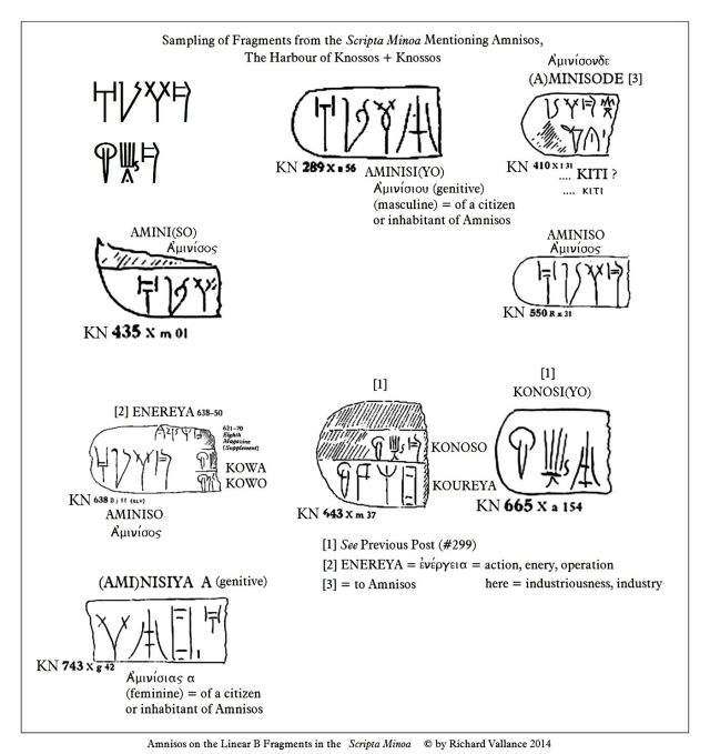 Sampling of Linear B Tablets, Scripta Minoa, with the names of Knossos and its harbour, Amnisos