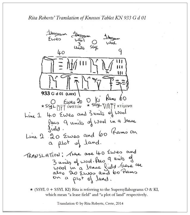 Knossos KN 933 G d 01 Plot of land translation by Rita Roberts