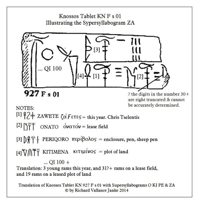 Appendix A knossos-tablet-kn-927-f-a-01-rams
