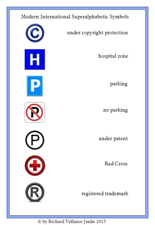 Modern Superalphabetical Symbols
