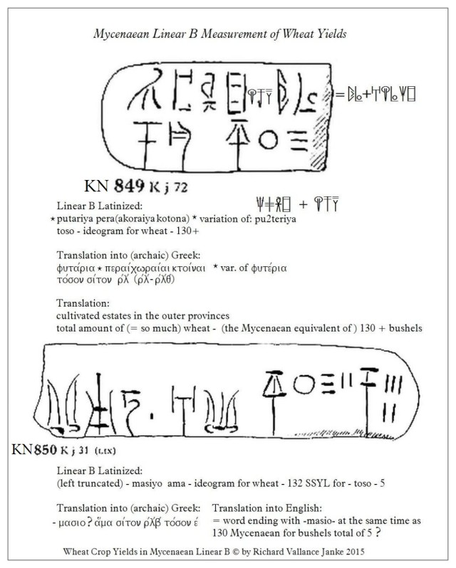 Mycenaean Linear B wheat yields Kn 849 KN 850
