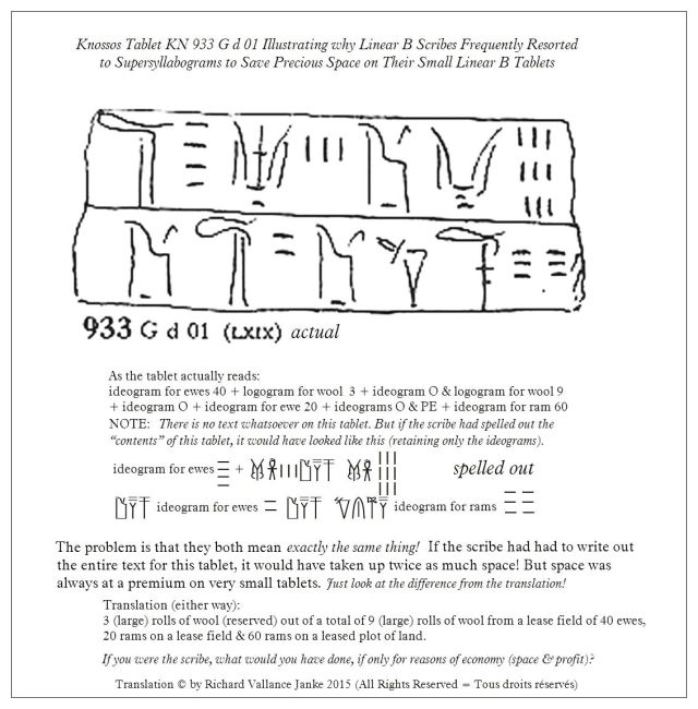 Knossos Tablet KN 933 G d 01 supersyllabograms and text