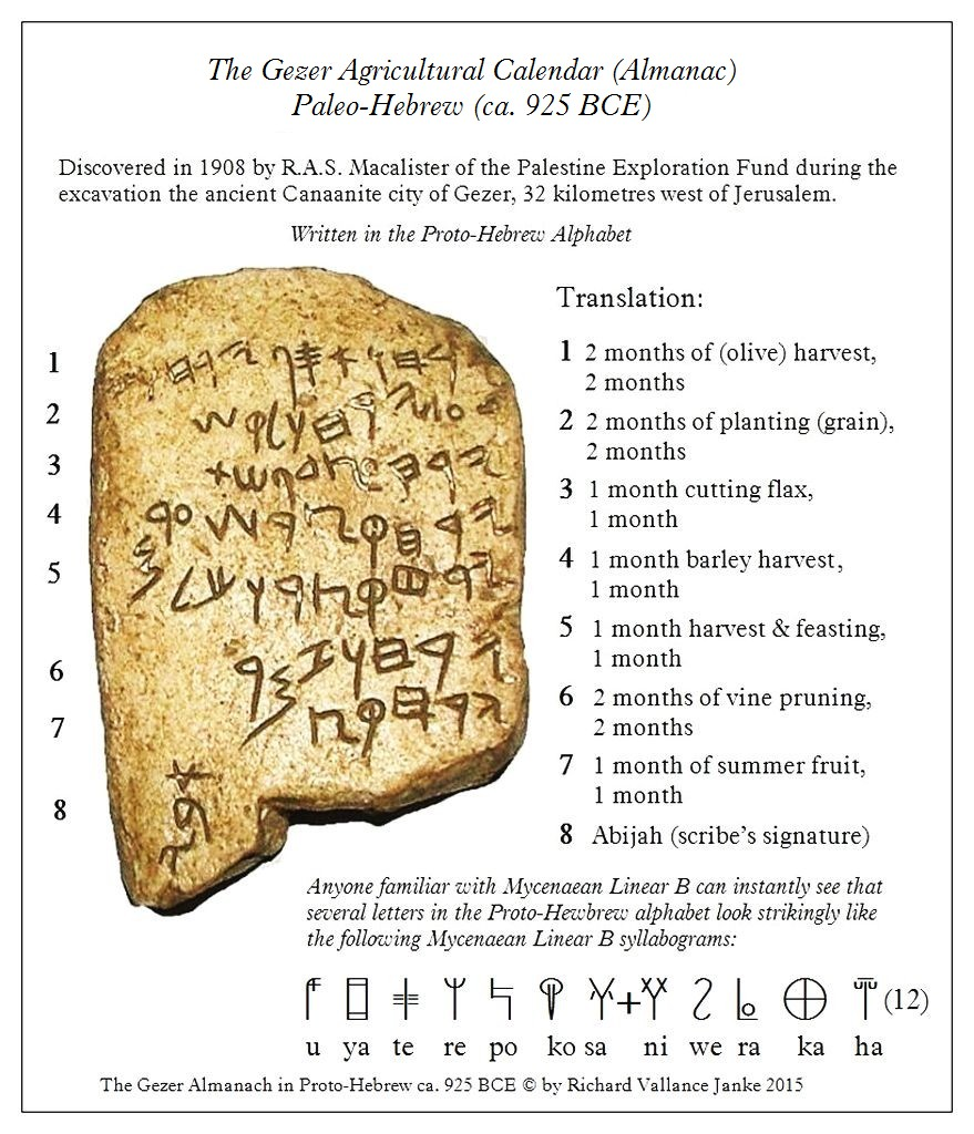 ... the Paleo-Hebrew Alphabet on it & Mycenaean Linear B: Click to ENLARGE
