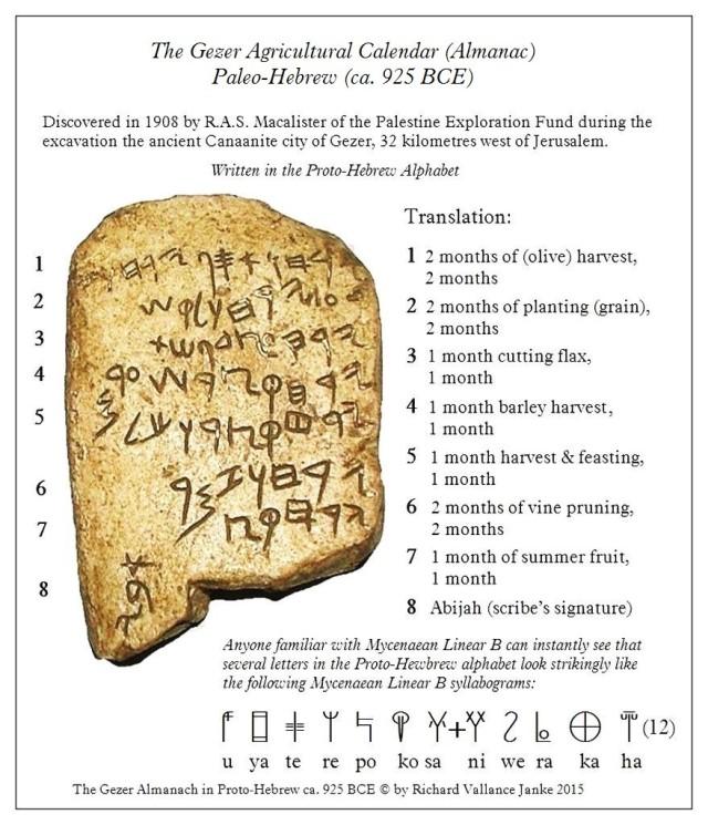 Gezer Calendar or Almanach 925 BCE original versus Linear B