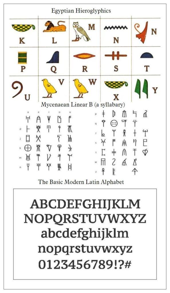 hieroglyphics linear b alphabet