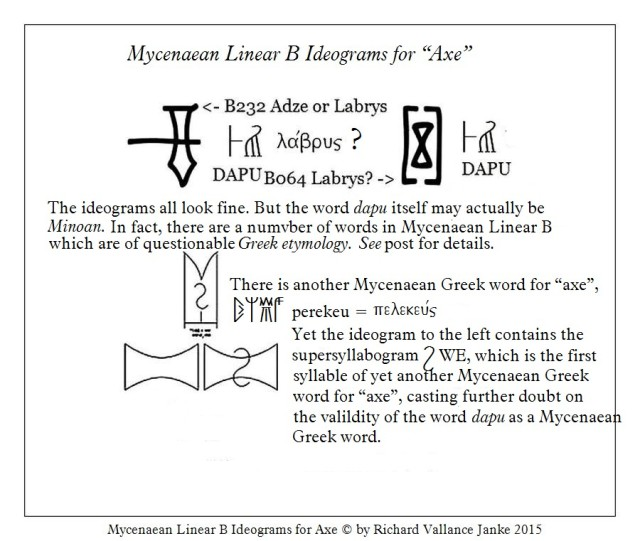 Linear B military ideograms for axe