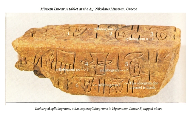 Linear A Ay. Nikolaos Mus