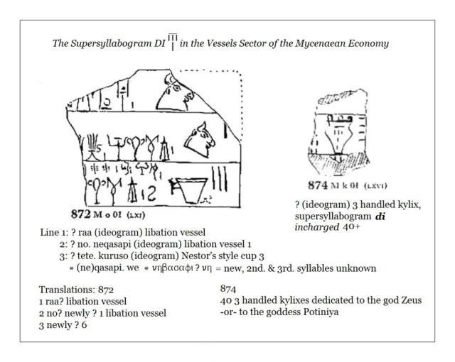 supersyllabogam Libation DI in Linear B