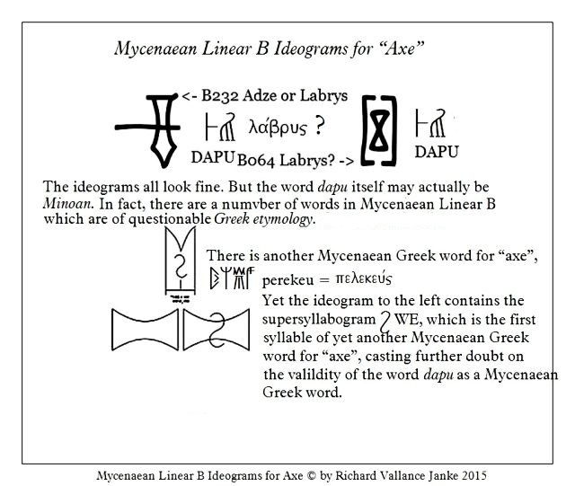Linear B syllabogram B232 DAPU or labrys