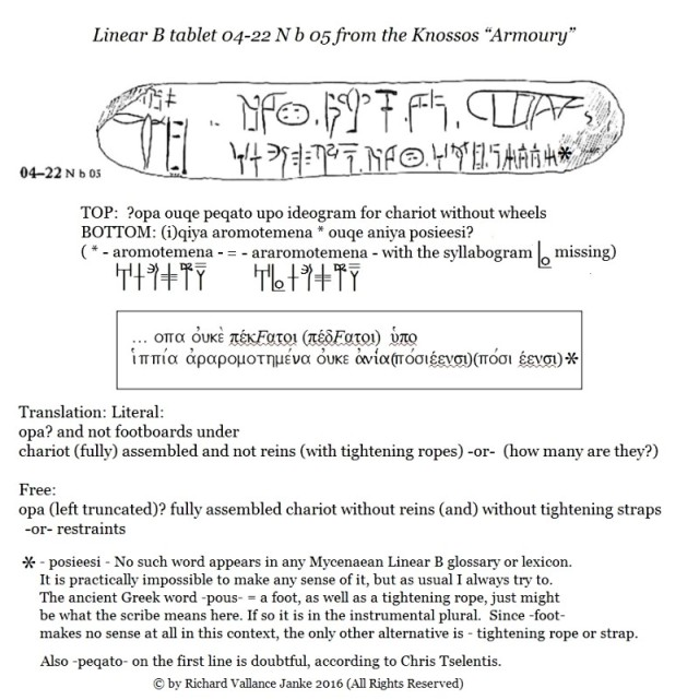 Linear B tablet 04-22 Knossos armoury