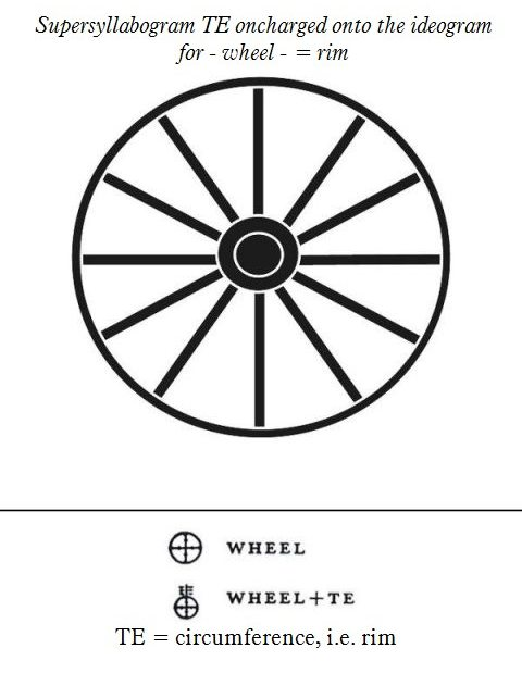 wheel rim illustration