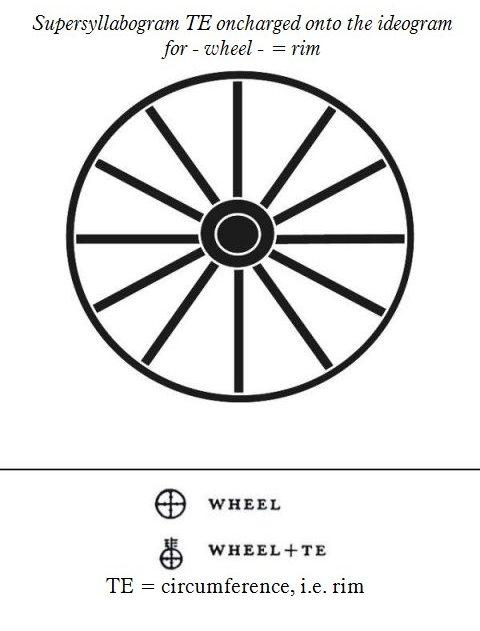 wheel rim illustration