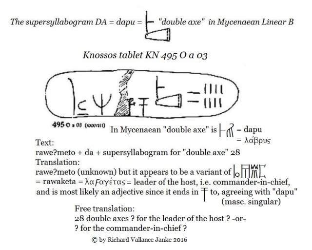 Knossos tablet KN 495 O a 03 supersyllabogram DA double axes