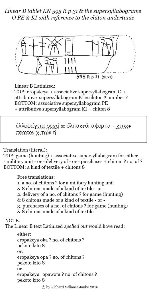 Linear B tablet KN 595 R p 31 & the supersyllabograms O PE & KI