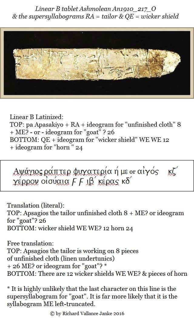 Linear B tablet Ashmolean An1910_217_o