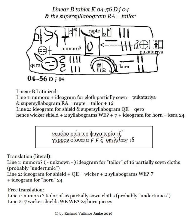 Linear B tablet K 04-56 and supersyllabograms RA = tailor & QE = wicker shield