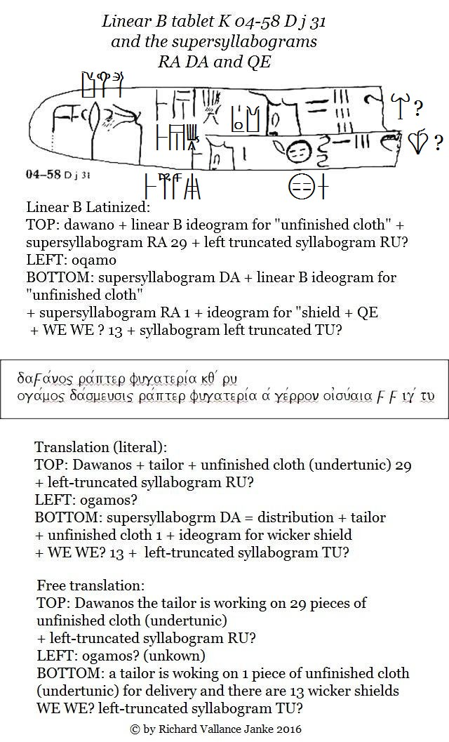 Linear B tablet K 05-58 D j 31 and the supersyllabograms RA = tailor and QE = wicker shield