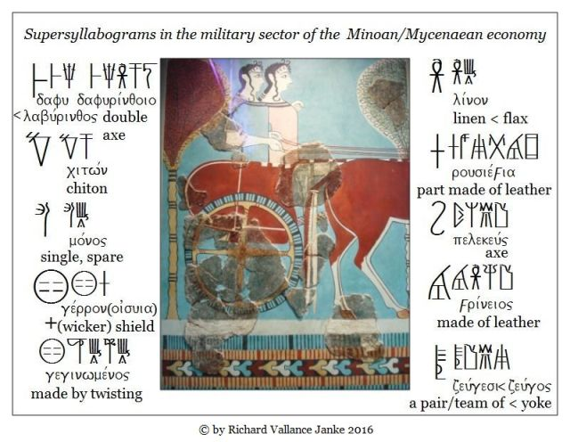 supersyllabograms for the military sector small