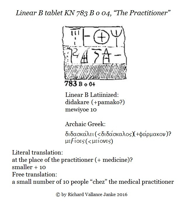 Linear B tablet Kn 783 B o 04 at the practitioners or teachers place