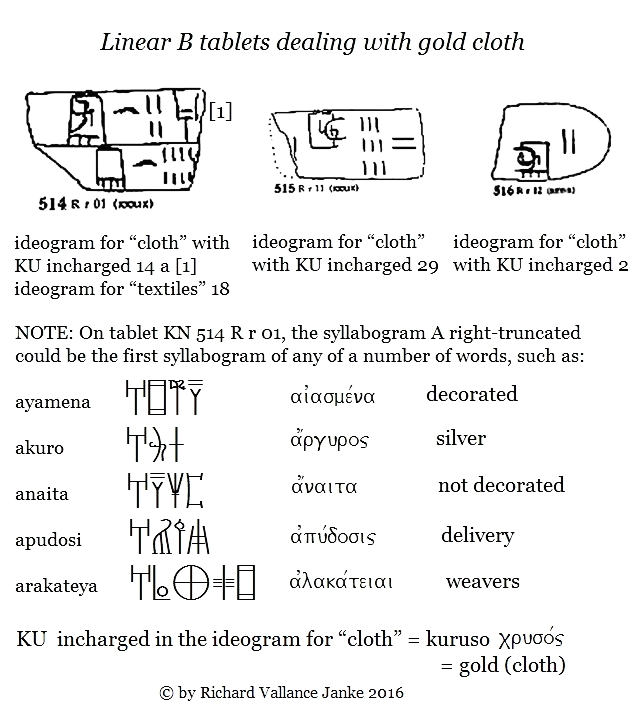 Linear B tablets dealing with gold cloth KN 514 to KN 516