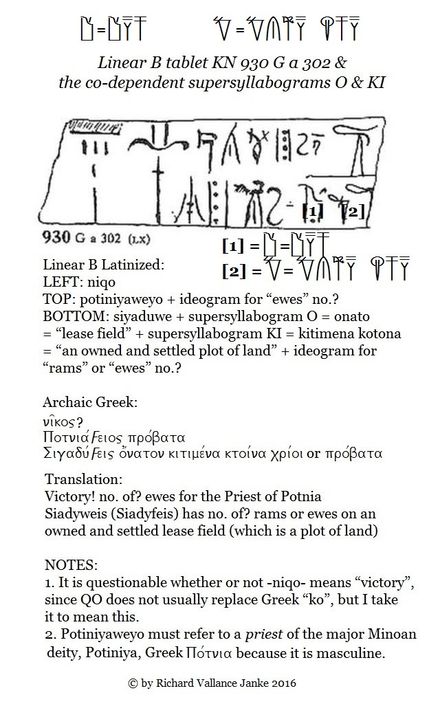Knossos tablet KN 930 G a 302 & the supersyllabograms KI & O