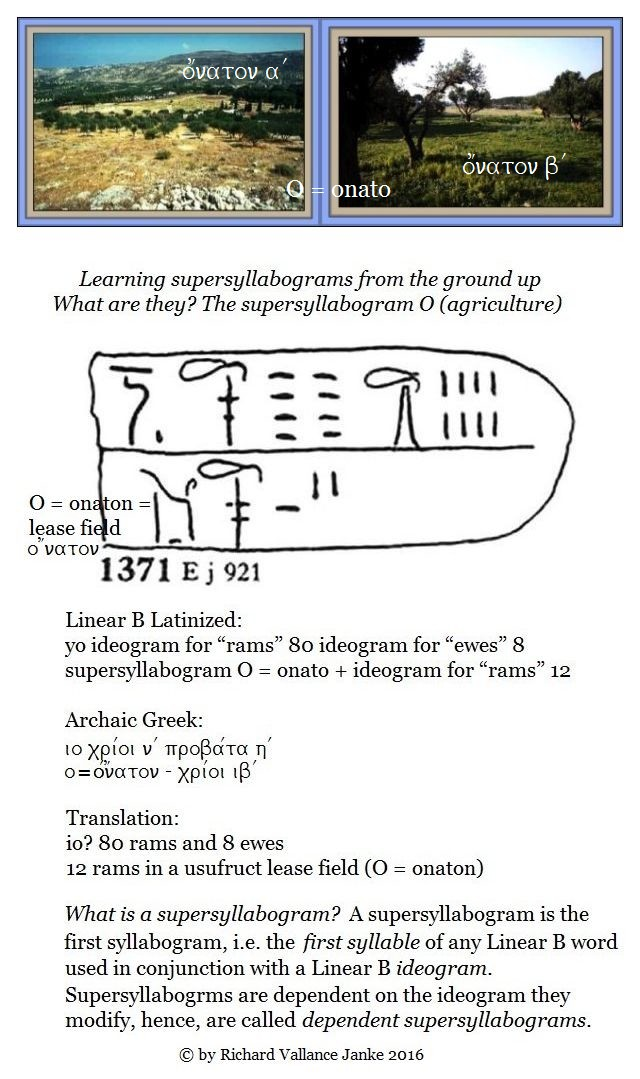 Linar B tablet KN 1371 E j 921 O supersyllabogram = onaton = lease field