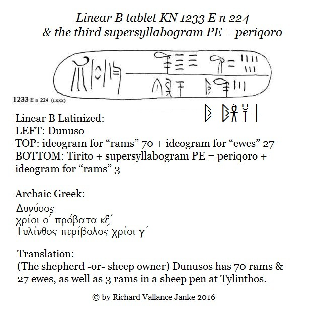 Linear B tablet KN 1233 E n 234 the real Mccoy