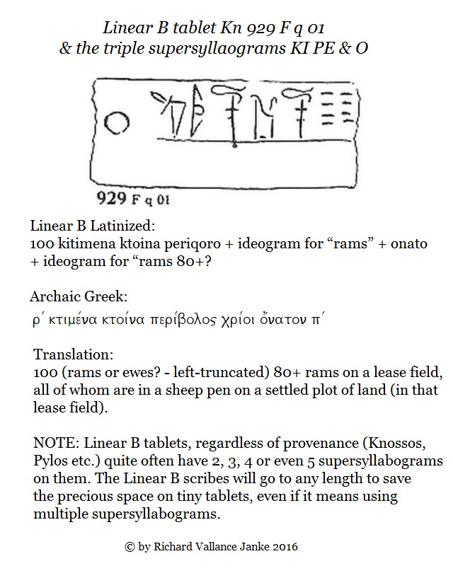 Linear B tablet KN 929 F q 01 supersyllabograms KI PE O