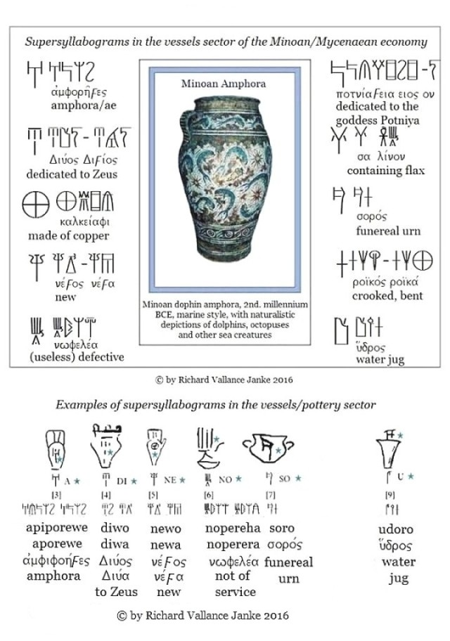 Supersyllabograms for pottery in Mycenaean Lnear A