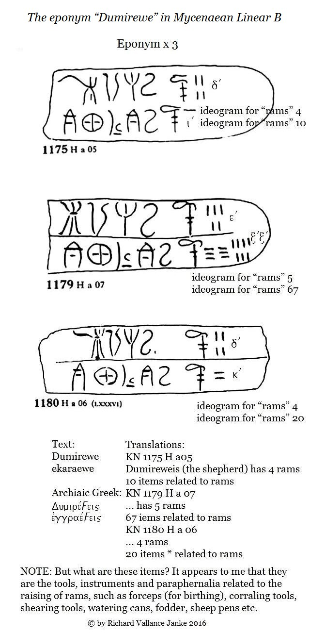 Eponym Dumirewe in Mycenaean Linear B KN 1175 - KN 1180 sheep