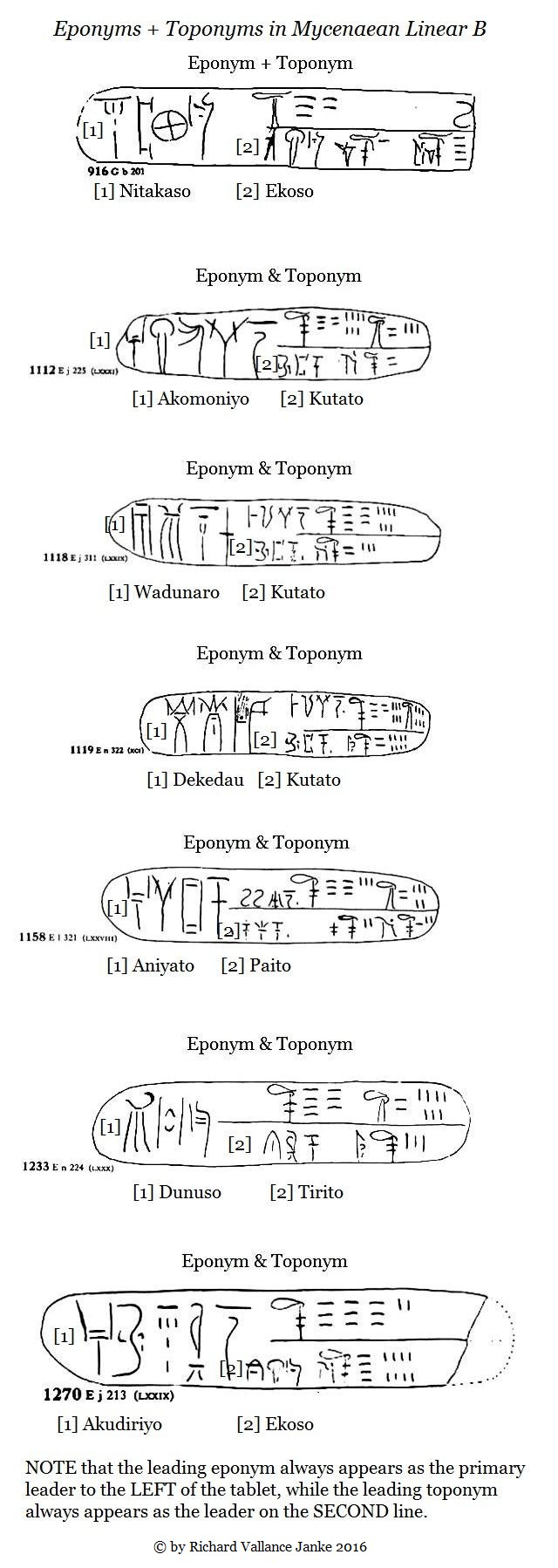 Eponyms + Toponyms in Mycenaean Linear B