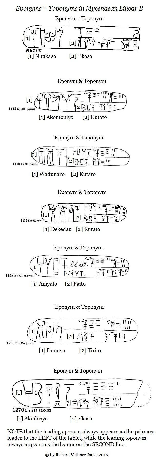 Eponyms + Toponyms in Mycenaean Linear B