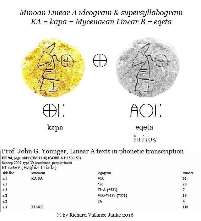 Ideogram Eqeta Linear B kapa Linear A