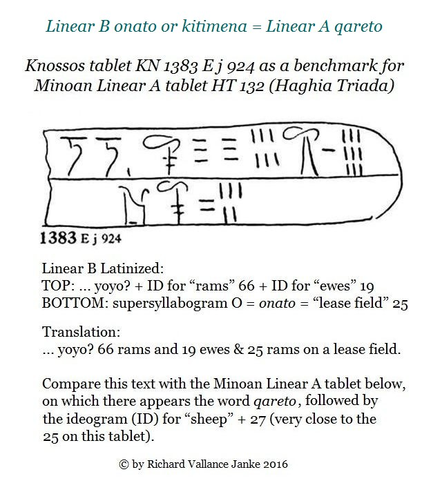 Knossos tablet KN 1383 E j 924 25 rams onato lease field