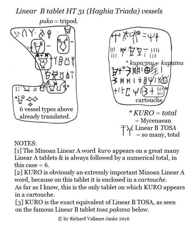 KURO = total HT 31 Haghia Triada
