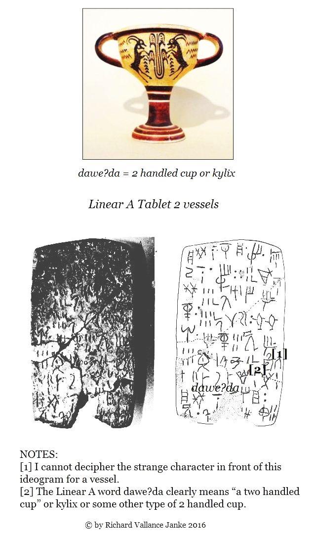 Linear A a recto verso pottery