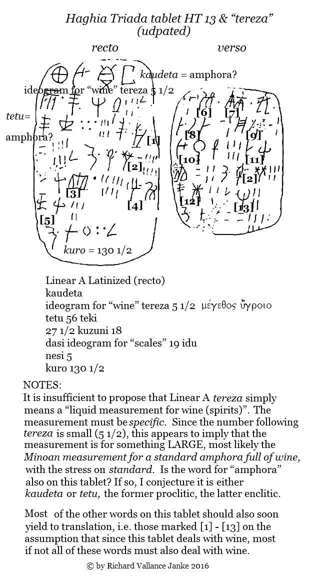 Linear A HT 13 tereza kaudeta kuro wine decipherment b