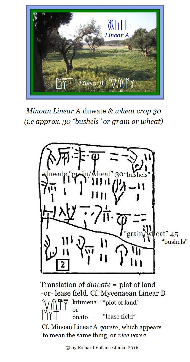 linear-a-tablet-grain-or-wheat-duwate-lease-field-or-plot-of-land