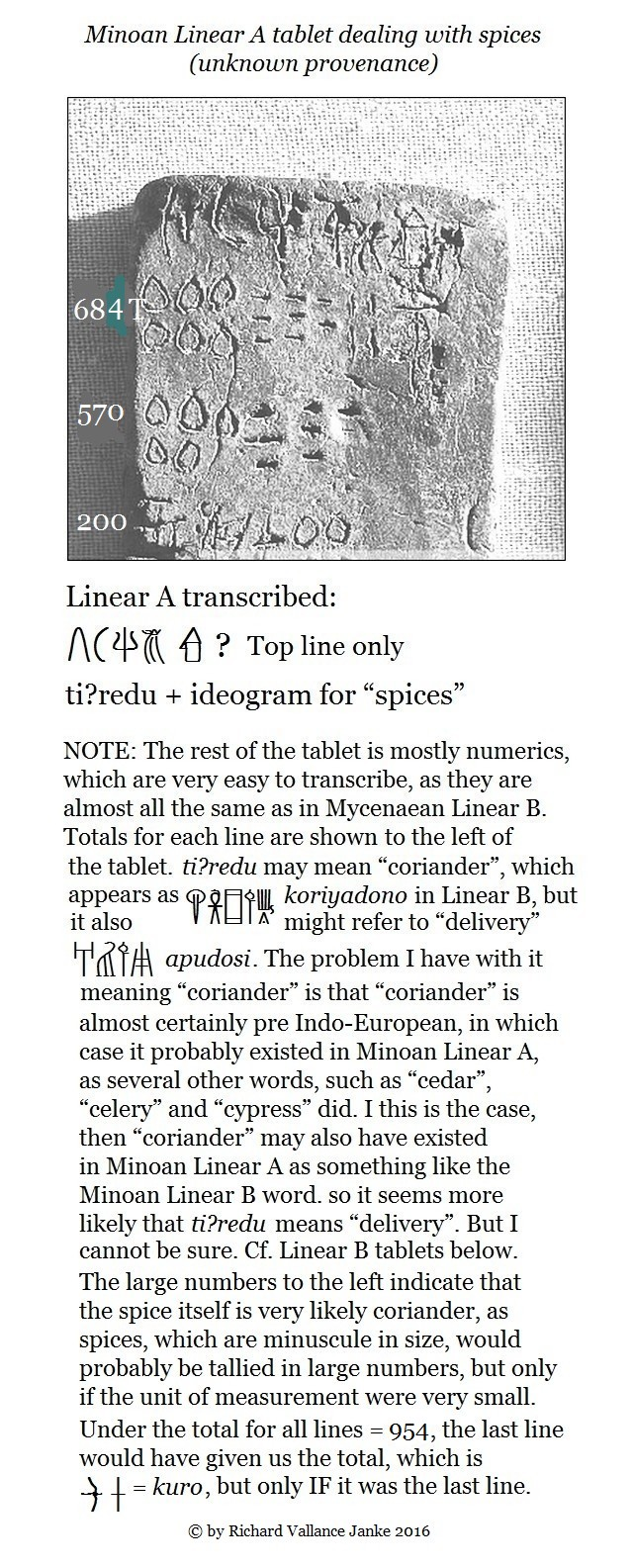 Linear a tablet spices numericsB&W