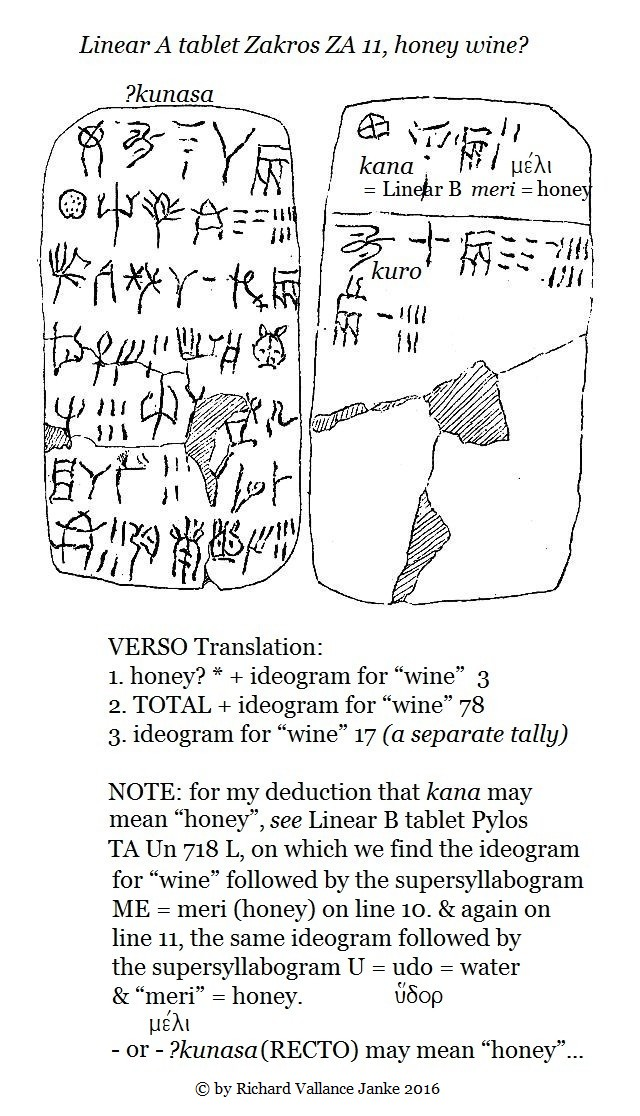 Linear A tablet Zakros ZA 11 kana or kunasa  honey wine