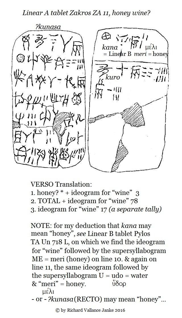 Linear A tablet Zakros ZA 11 kana or kunasa  honey wine