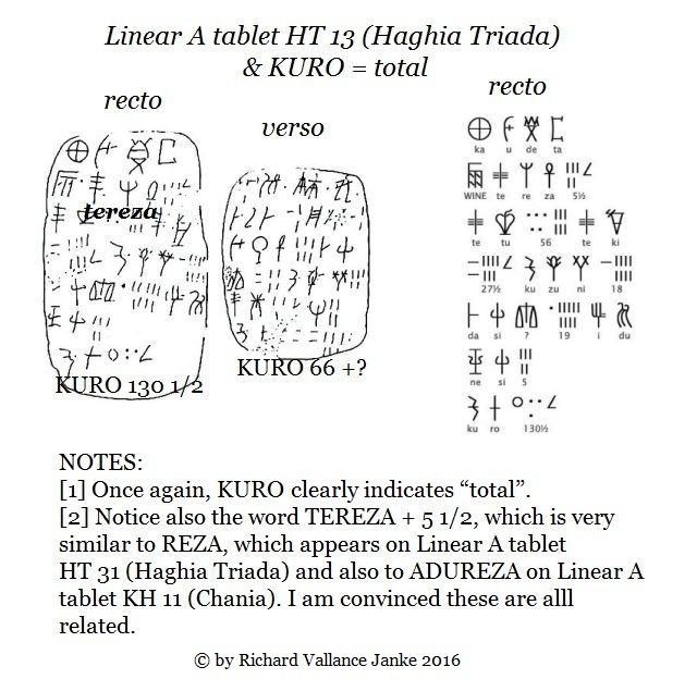 Linear B tablet HT 13 Haghia Triada KURO = total