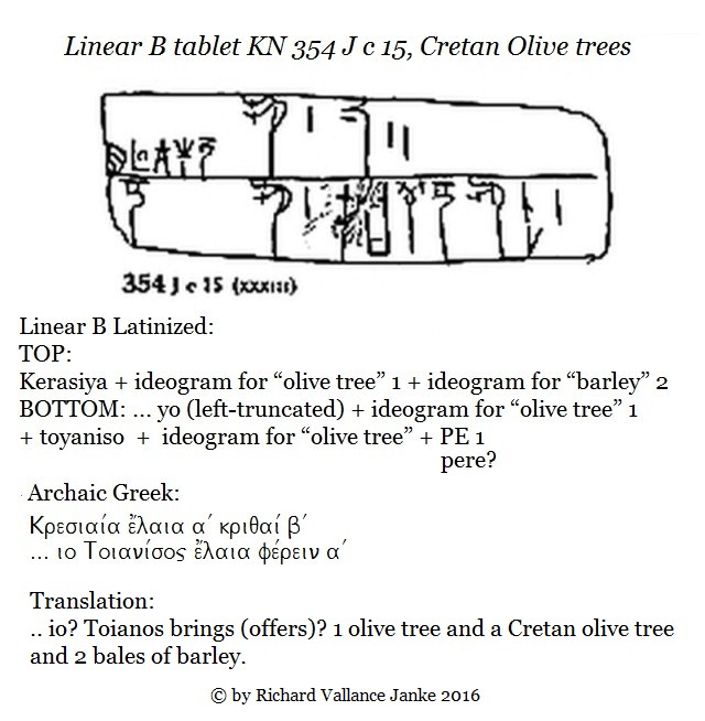 Linear B tablet KN 354 KERASIYA
