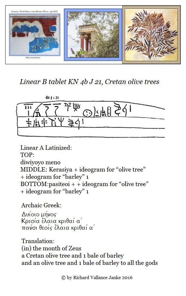 Linear B tablet KN 4 J b  KERESIYA ERAWA