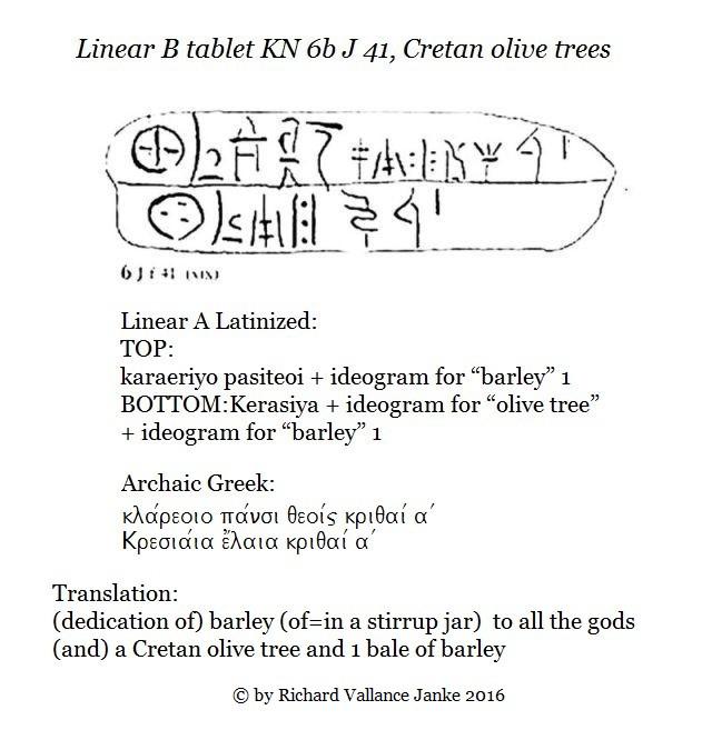 Linear B tablet KN 6 KERESIYA