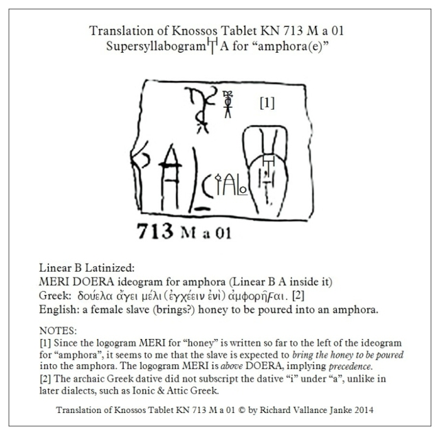 Linear B tablet KN 718 M a 01 honey wine