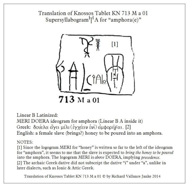 Linear B tablet KN 718 M a 01 honey wine