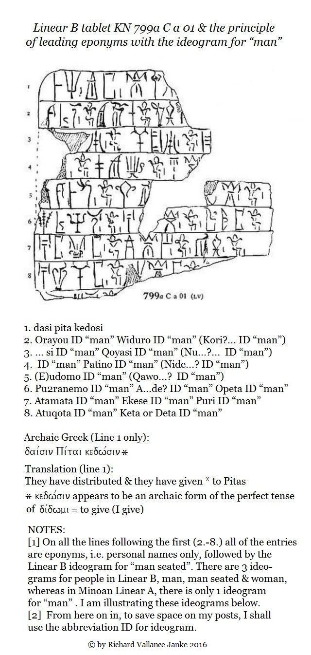 Linear B tablet KN 799a  C a 01 and leading eponyms
